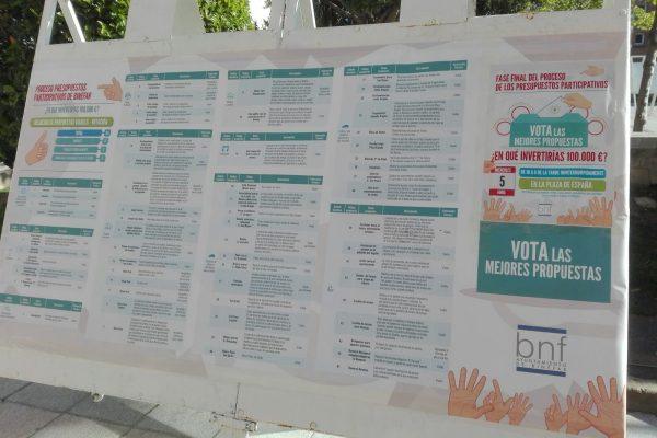 Presupuestos participativos de Binefar. Ronda Somontano.